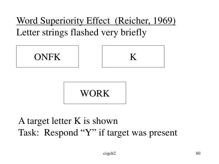 Word Superiority Effect  (Reicher, 1969)