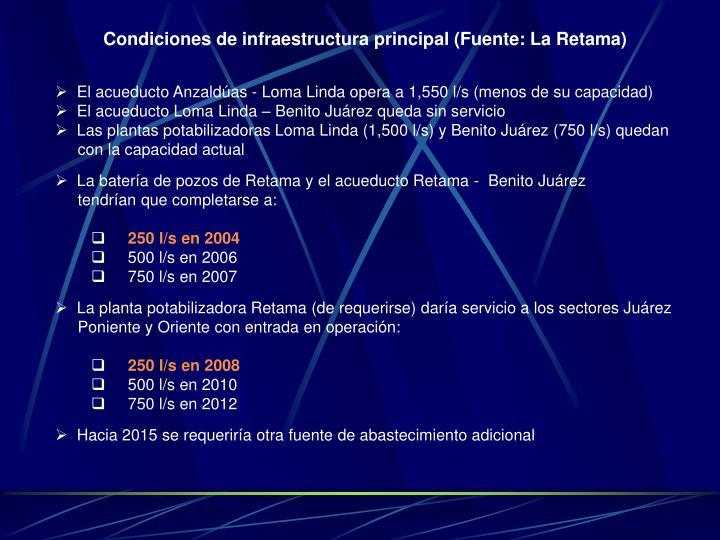 Condiciones de infraestructura principal (Fuente: La Retama)