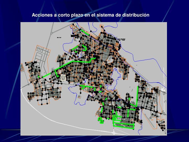 Acciones a corto plazo en el sistema de distribución