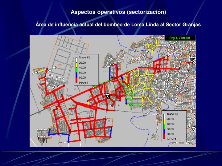 Aspectos operativos (sectorización)