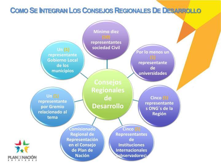 Como Se Integran Los Consejos Regionales De Desarrollo