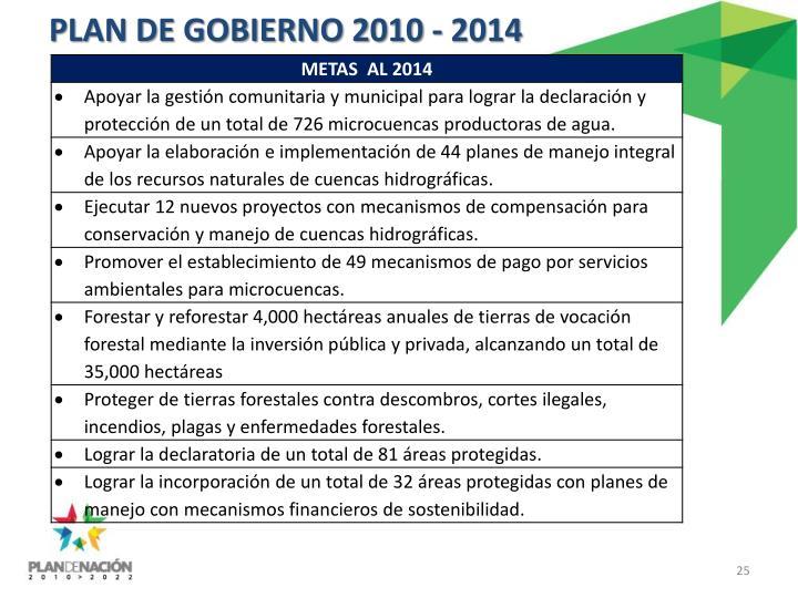 PLAN DE GOBIERNO 2010 - 2014