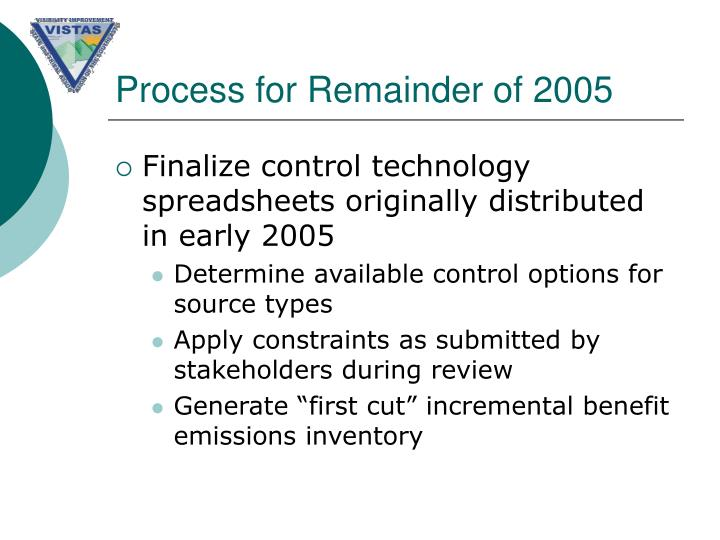 Process for Remainder of 2005