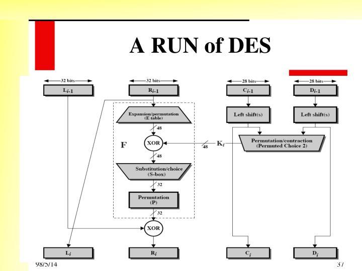 A RUN of DES