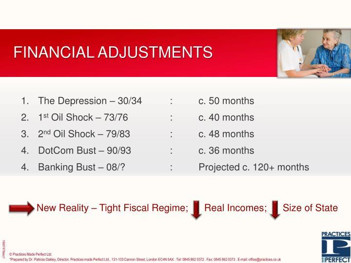 FINANCIAL ADJUSTMENTS