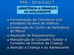 ppa 2014 a 201715