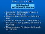 ppa 2014 a 201720