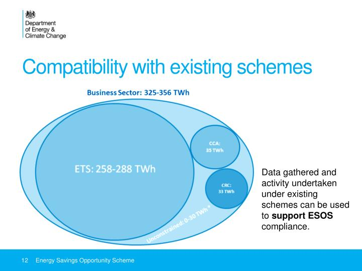 Compatibility with existing schemes