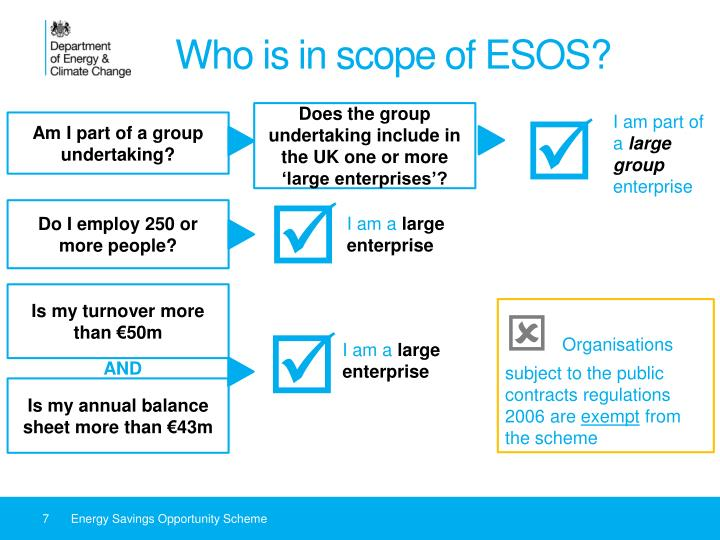 Who is in scope of ESOS?