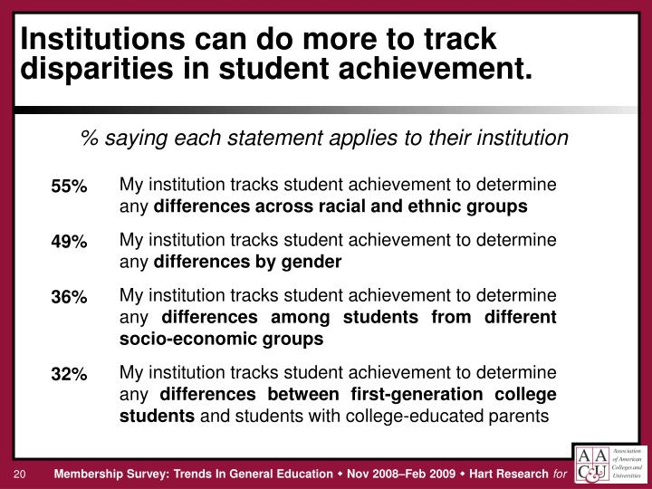 Institutions can do more to track disparities in student achievement.