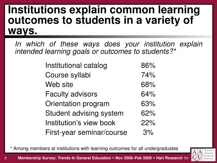 Institutions explain common learning outcomes to students in a variety of ways.