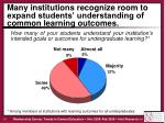many institutions recognize room to expand students understanding of common learning outcomes