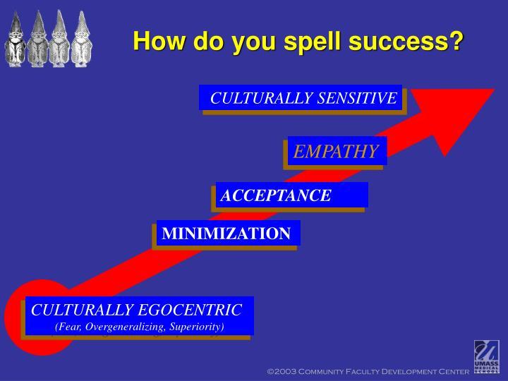 How do you spell success?