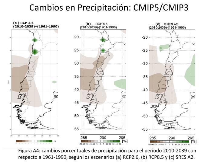 Cambios en Precipitación: CMIP5/CMIP3