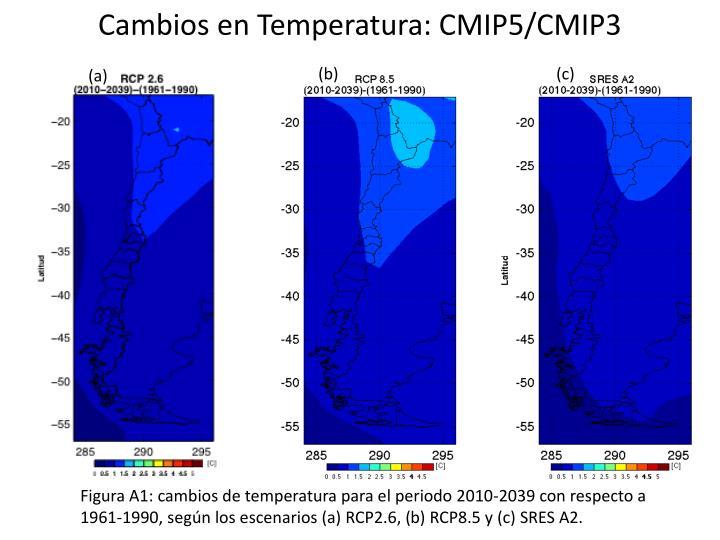 Cambios en Temperatura: CMIP5/CMIP3