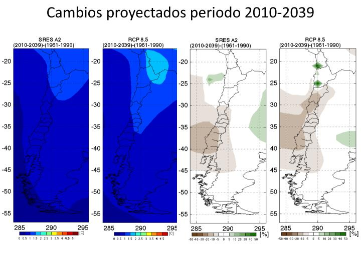 Cambios proyectados periodo 2010-2039