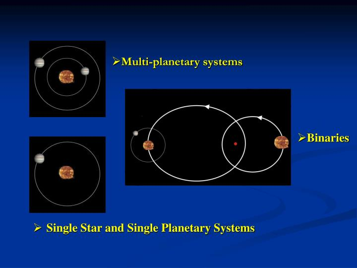 Multi-planetary systems