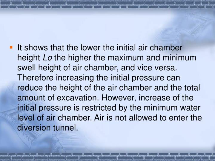 It shows that the lower the initial air chamber height