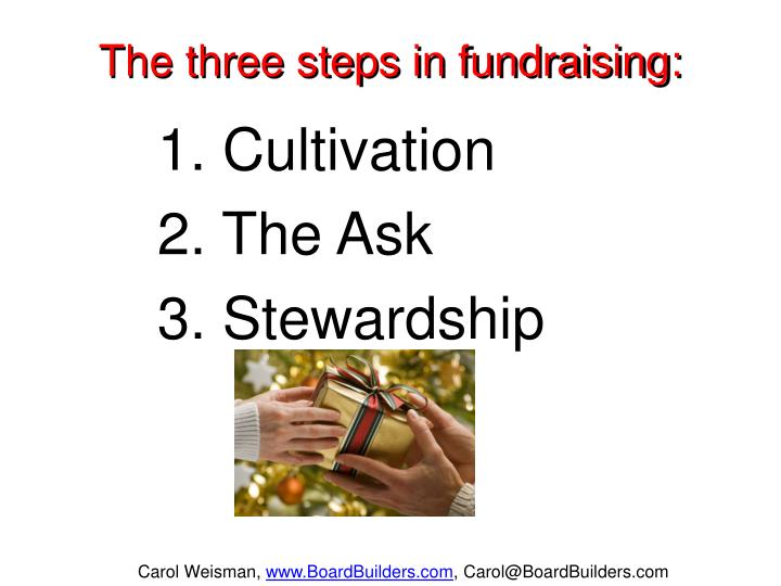 The three steps in fundraising: