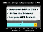 2010 2011 olympian s top competitors by api1