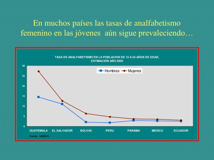 En muchos países las tasas de analfabetismo femenino en las jóvenes  aún sigue prevaleciendo…