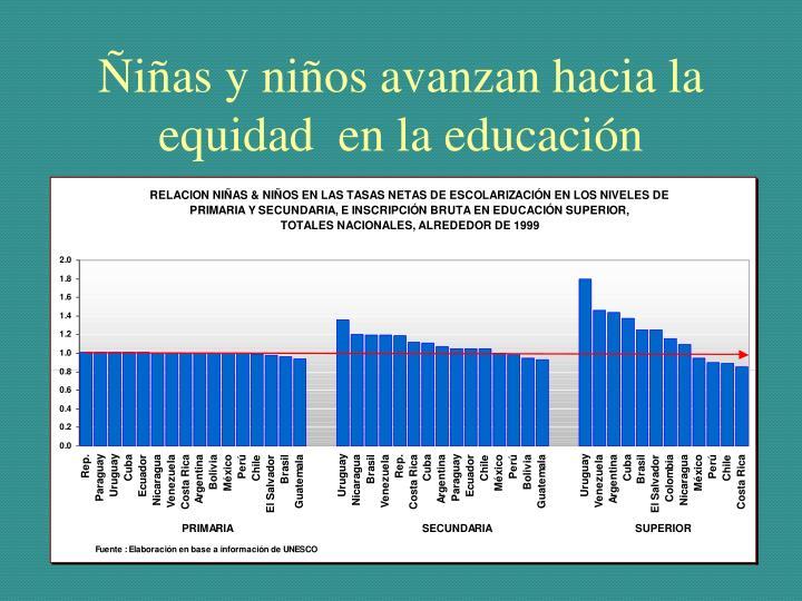 Ñiñas y niños avanzan hacia la equidad  en la educación