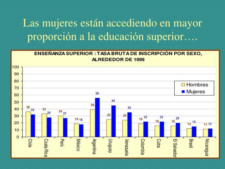 Las mujeres están accediendo en mayor proporción a la educación superior….