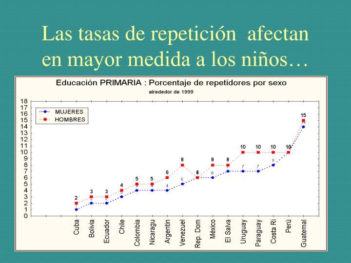 Las tasas de repetición  afectan  en mayor medida a los niños…