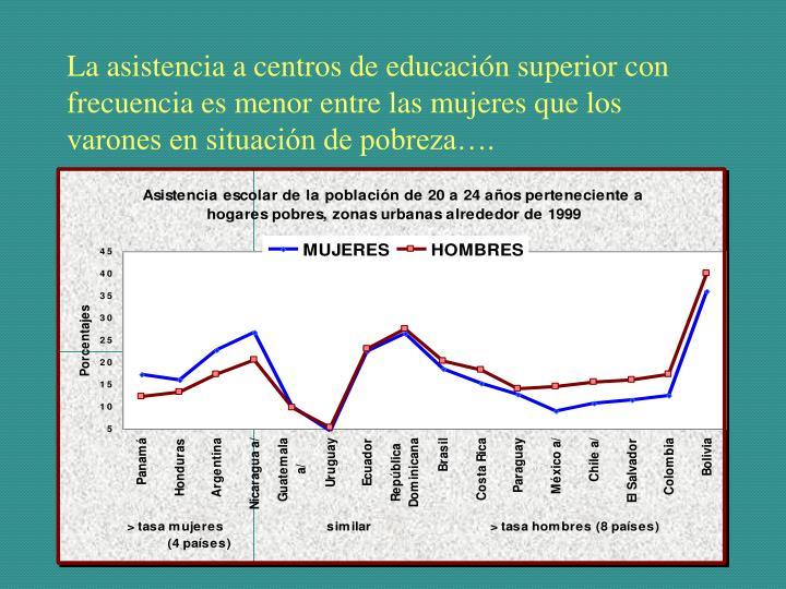 La asistencia a centros de educación superior con frecuencia es menor entre las mujeres que los varones en situación de pobreza….