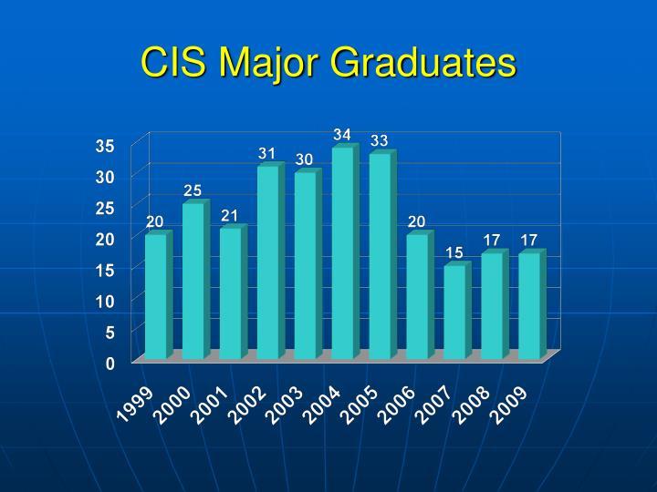 CIS Major Graduates