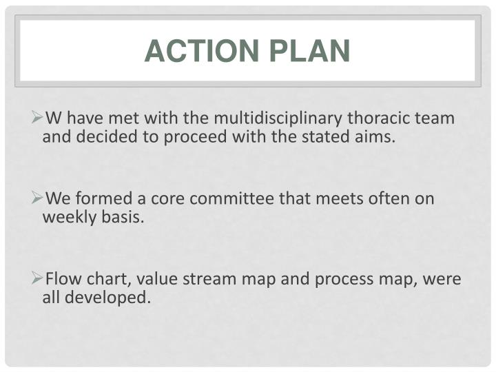 W have met with the multidisciplinary thoracic team and decided to proceed with the stated aims.