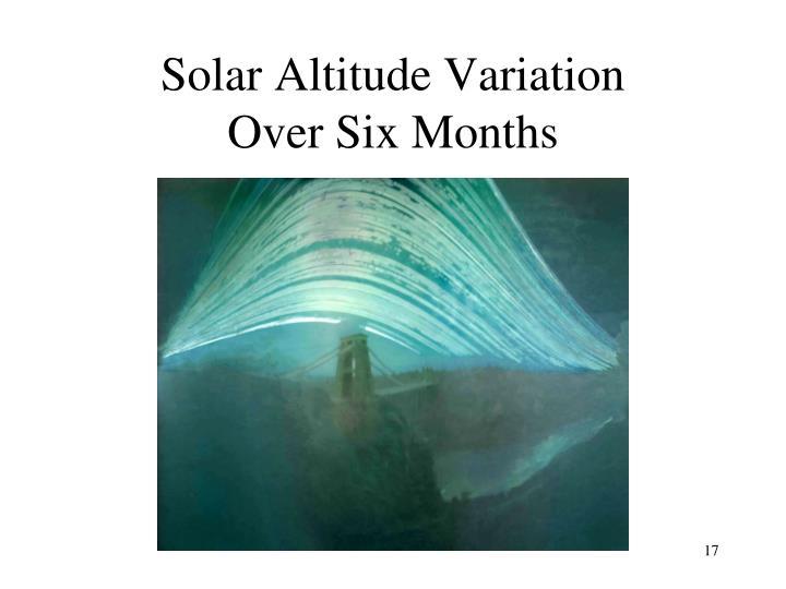 Solar Altitude Variation