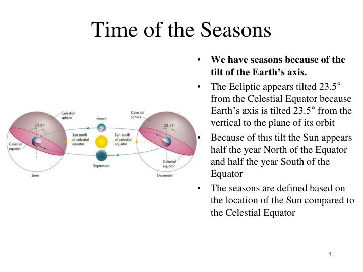 Time of the Seasons