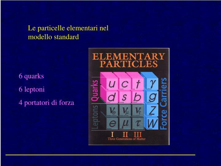 Le particelle elementari nel modello standard