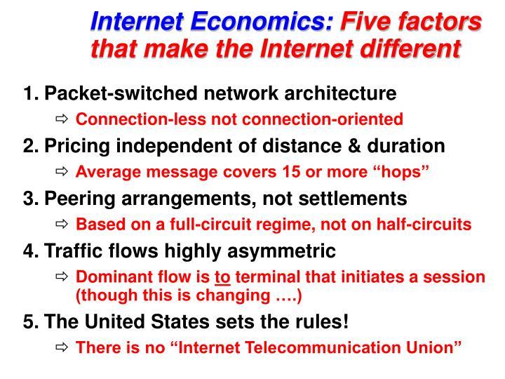 Internet Economics: