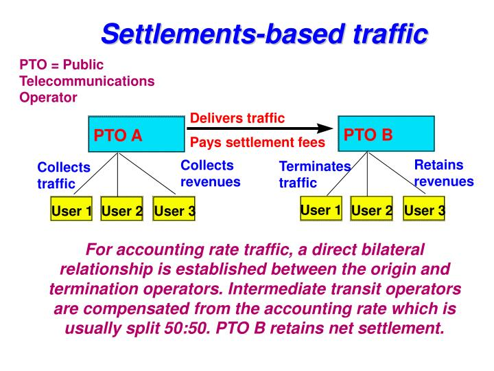 Settlements-based traffic