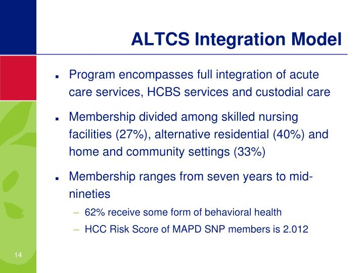 ALTCS Integration Model