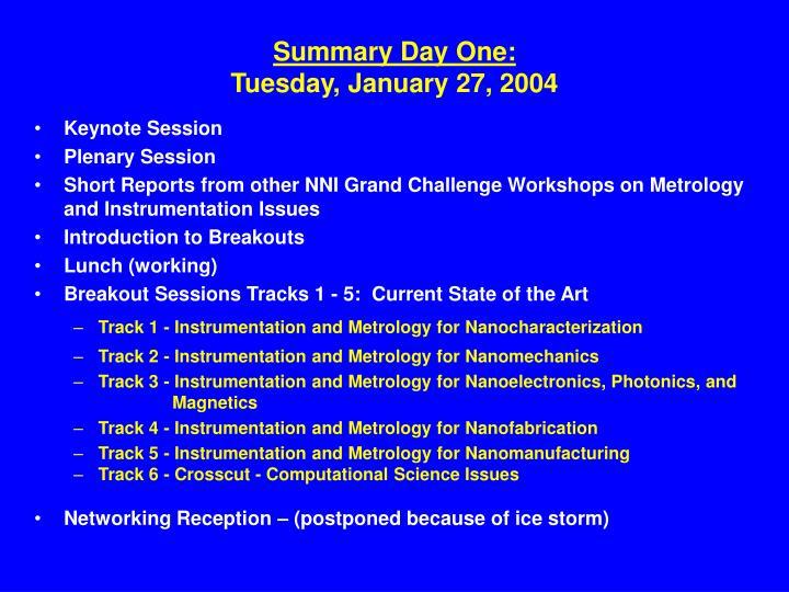 Summary Day One: