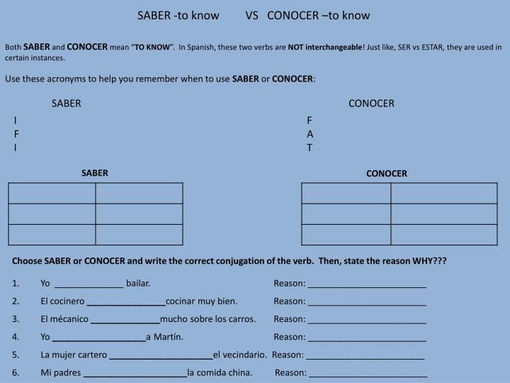 SABER -to know  VS   CONOCER –to know