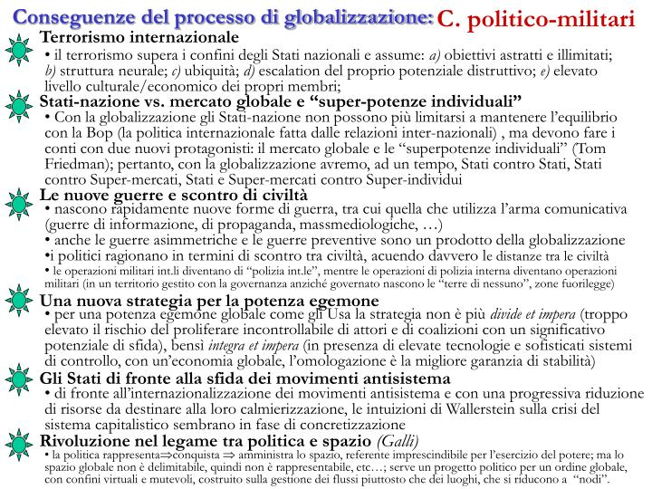 Conseguenze del processo di globalizzazione: