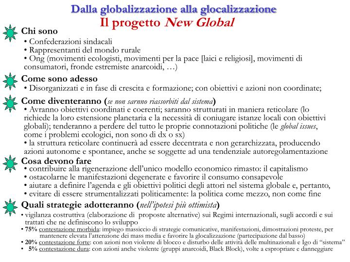 Dalla globalizzazione alla glocalizzazione