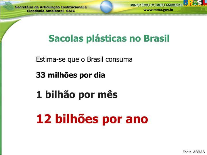 Sacolas plásticas no Brasil
