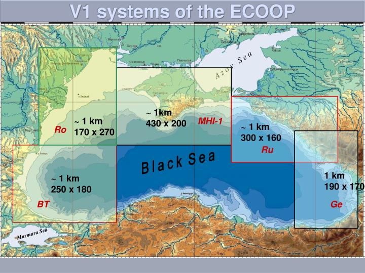 V1 systems of the ECOOP
