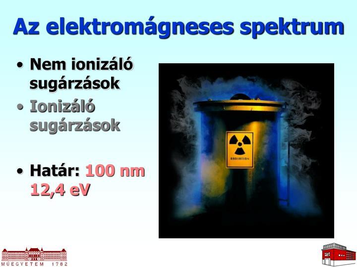 Az elektromágneses spektrum