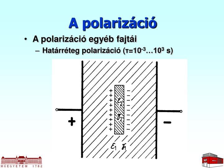 A polarizáció