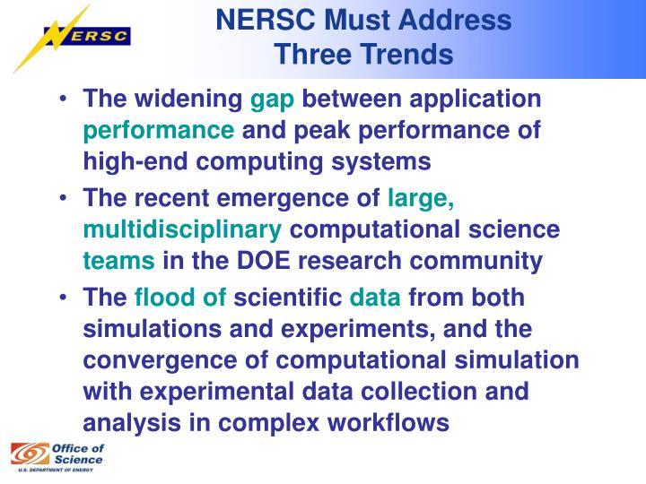 NERSC Must Address