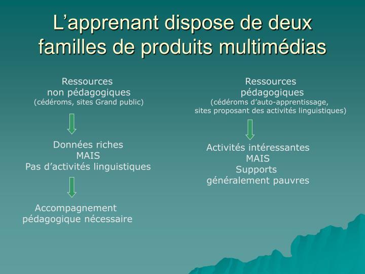 L'apprenant dispose de deux familles de produits multimédias