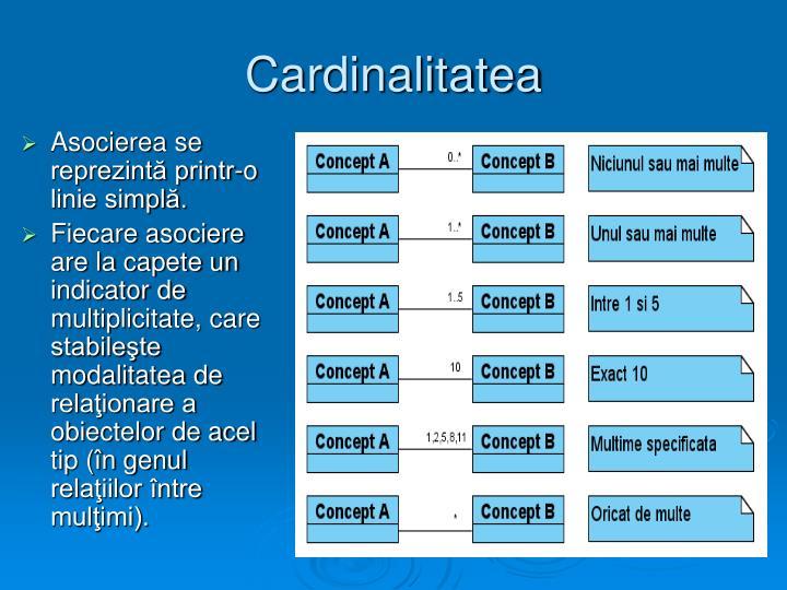 Cardinalitatea
