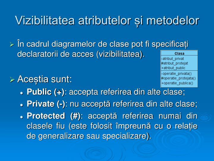 Vizibilitatea atributelor și metodelor