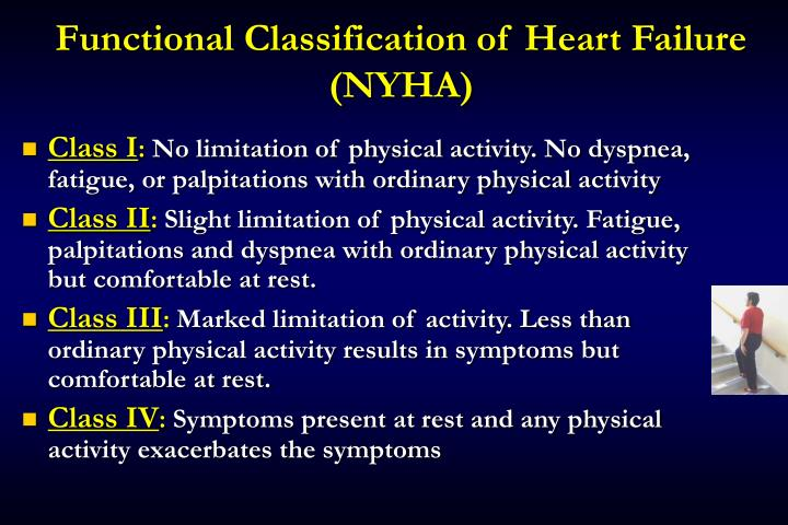 Functional Classification of Heart Failure (NYHA)